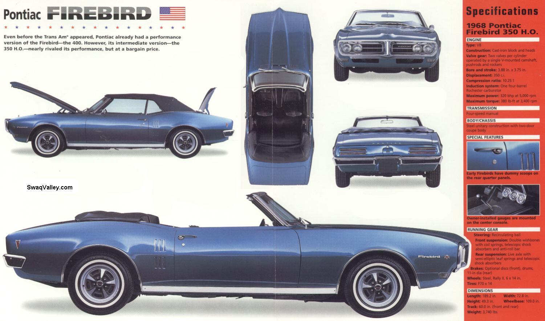 1968 Pontiac Firebird 350